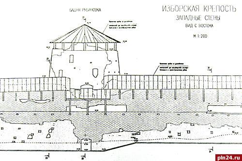 Изборская крепость: с шатрами или без?